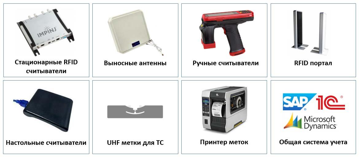 Учет ценностей RFID оборудование