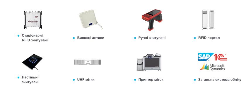 RFID обладнання для обліку цінностей