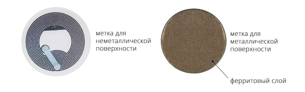 RFID метки для металлических поверхностей
